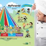 Η πυραμίδα της υγιεινής διατροφής