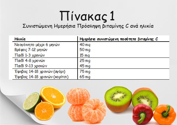 NutritionKids_icon1