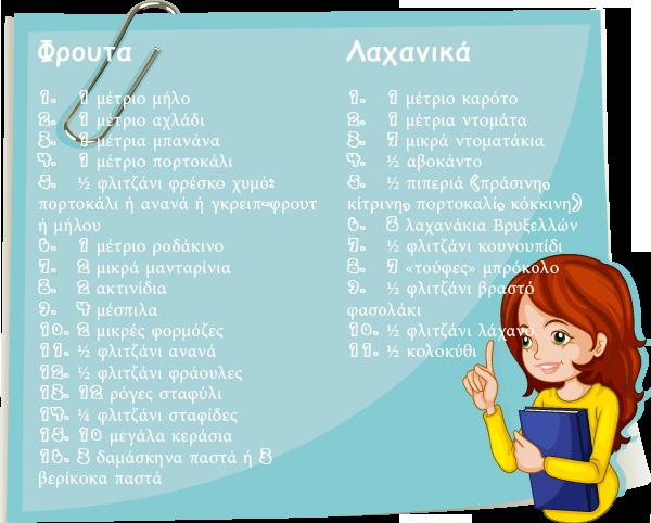 frouta-lachanika-icon1