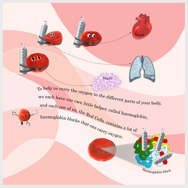 all-about-thalassaemia-icon6