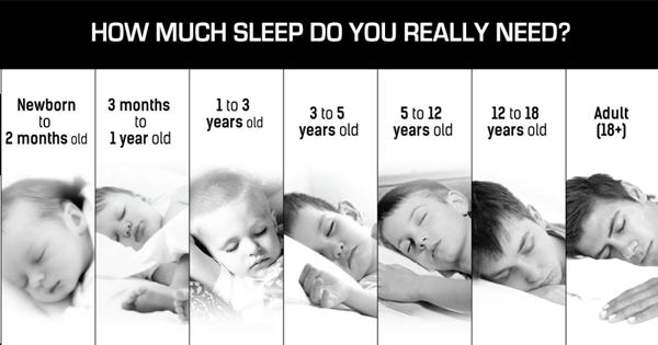 how-much-sleep-hours-you-need-age-poses-ores-ypnoy-xreiazomaste-analoga-me-tin-hlikia-mas-icon1